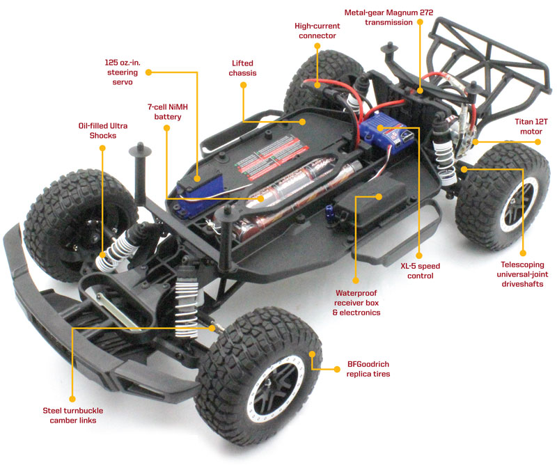 RC Review: TRAXXAS 2017 Ford F-150 Raptor - chassis